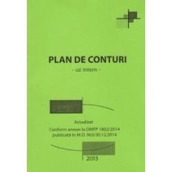 Plan de conturi pentru agentii economici - Actualizat conform anexei la OMFP 1802/2014 publicata in M.O. 963/30.12.2014 -