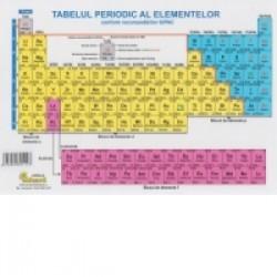 Tabelul periodic al elementelor -